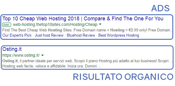 Search Engine Optimization (SEO): tutto ciò che c'è da sapere Osting.it